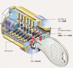 V-S1704 引違戸錠